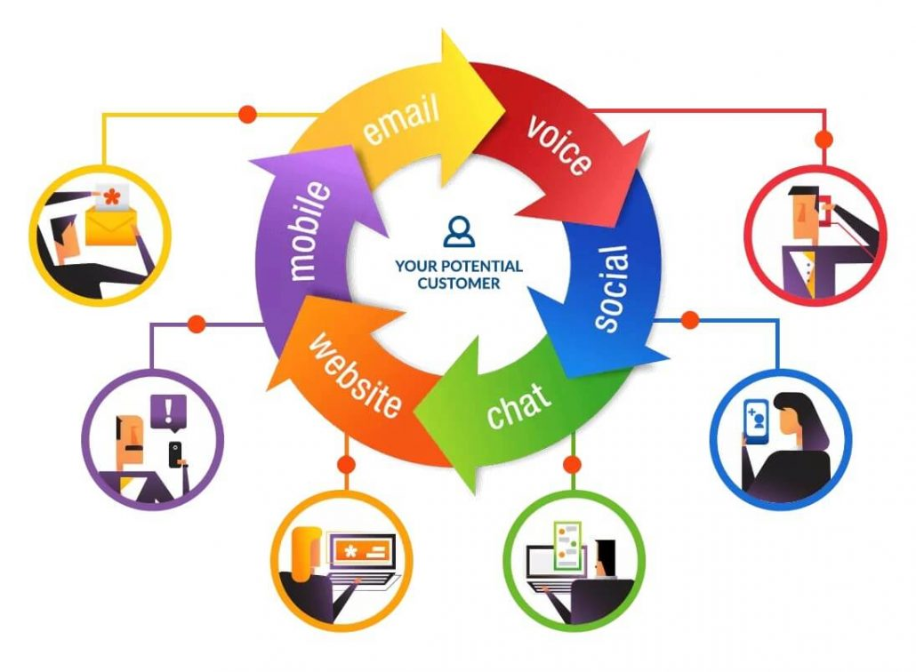 , Lead Generation Services in Singapore, Anchor Training Courses & Consulting Services